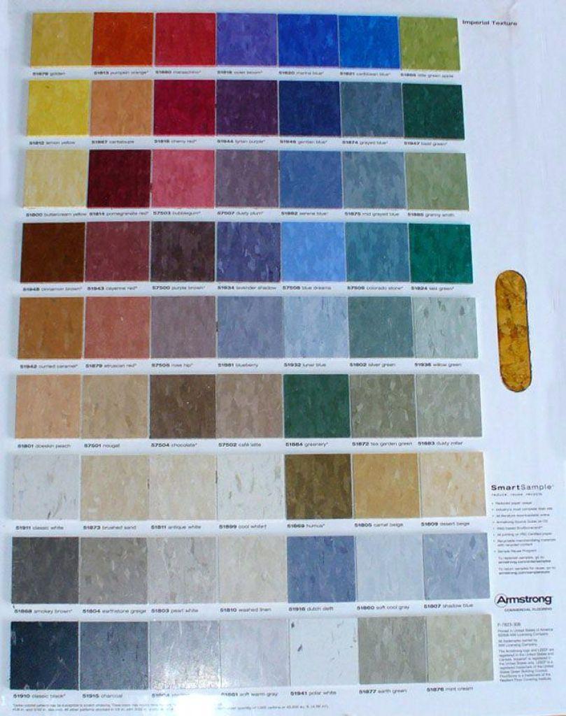 Inspirating Retro Vinyl Floor Tiles Of
