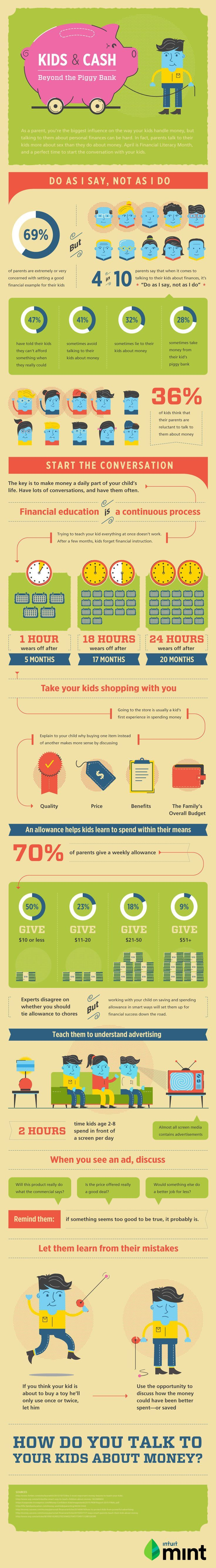 Kids and Cash: Beyond the Piggy Bank #infographic #Finance