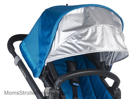 uppababy vista 2015 has a huge canopy with a large pop out spf 50 - Large Canopy 2015