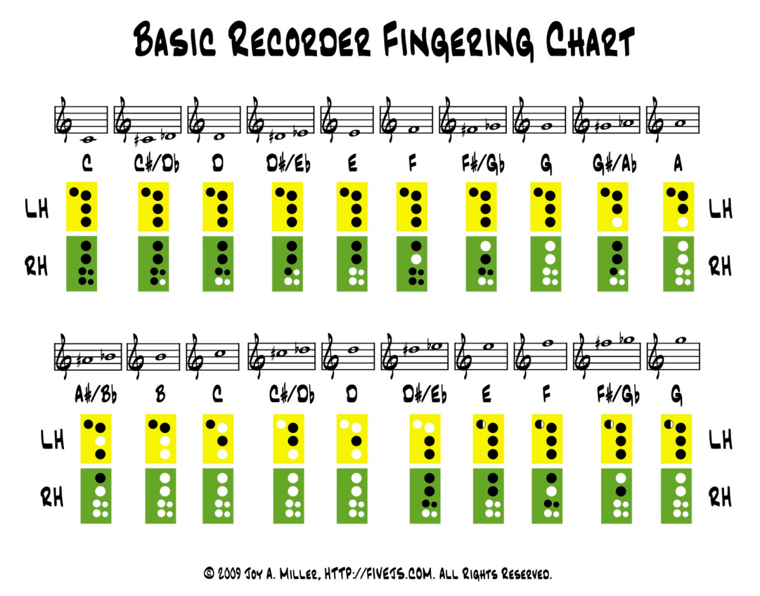 Pin On Music Class Resources
