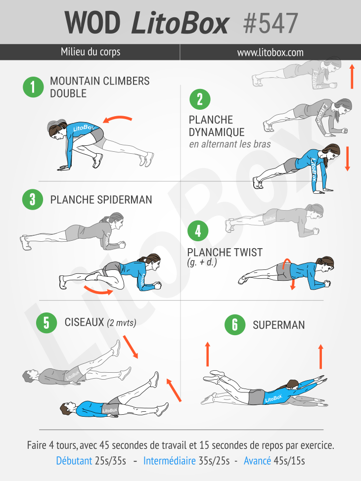 Workout Chest Workout Guide Chest Workouts Workout