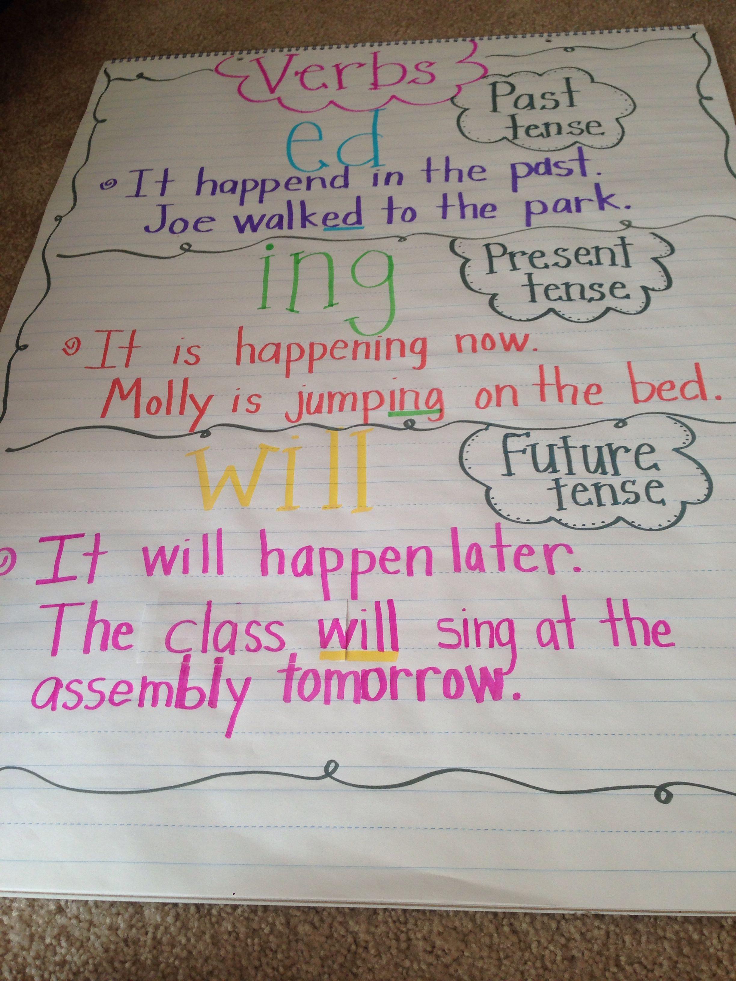 essay datid Sons and essay texts performed by the students before and after research  lessons  det gäller också elever vars uppfattningar om dåtid, nutid och fram.
