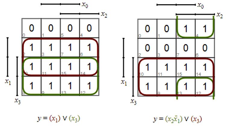 4:2 Priority Encoder | Electronics Tutorials | Circuit ... on