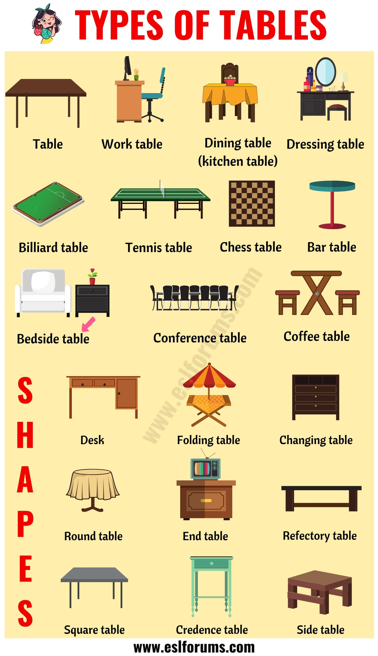 Types Of Tables 25 Different Types Of Tables In English Esl