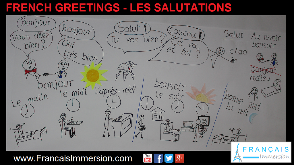 Support guide learn french greetings les salutations video support guide learn french greetings les salutations videotranscript here https m4hsunfo Choice Image