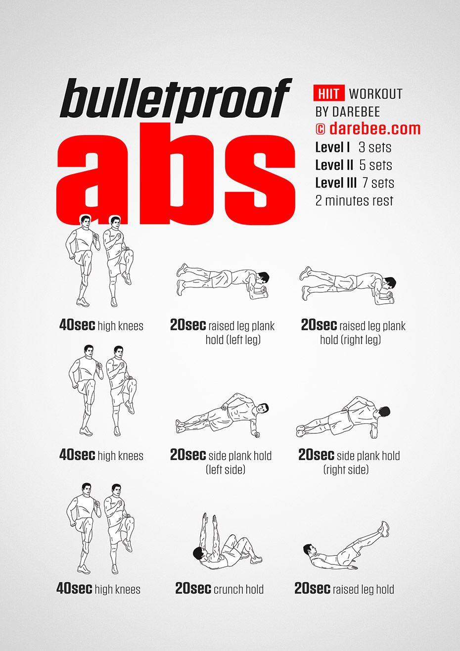 Bulletproof Abs Workout