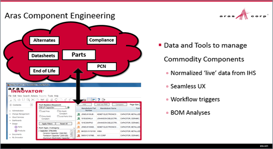 Component Engineering with Aras PLM | Supply Chain | Open source