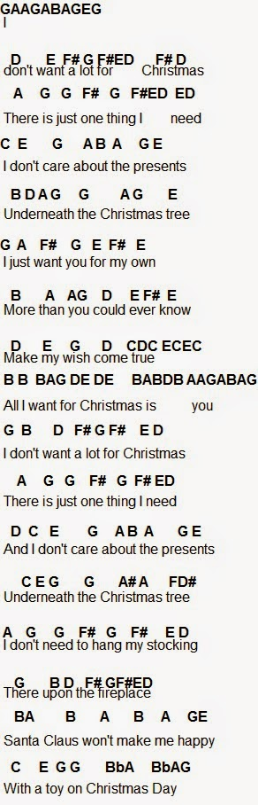 Flute Sheet Music: All I Want For Christmas Is You | Music ...