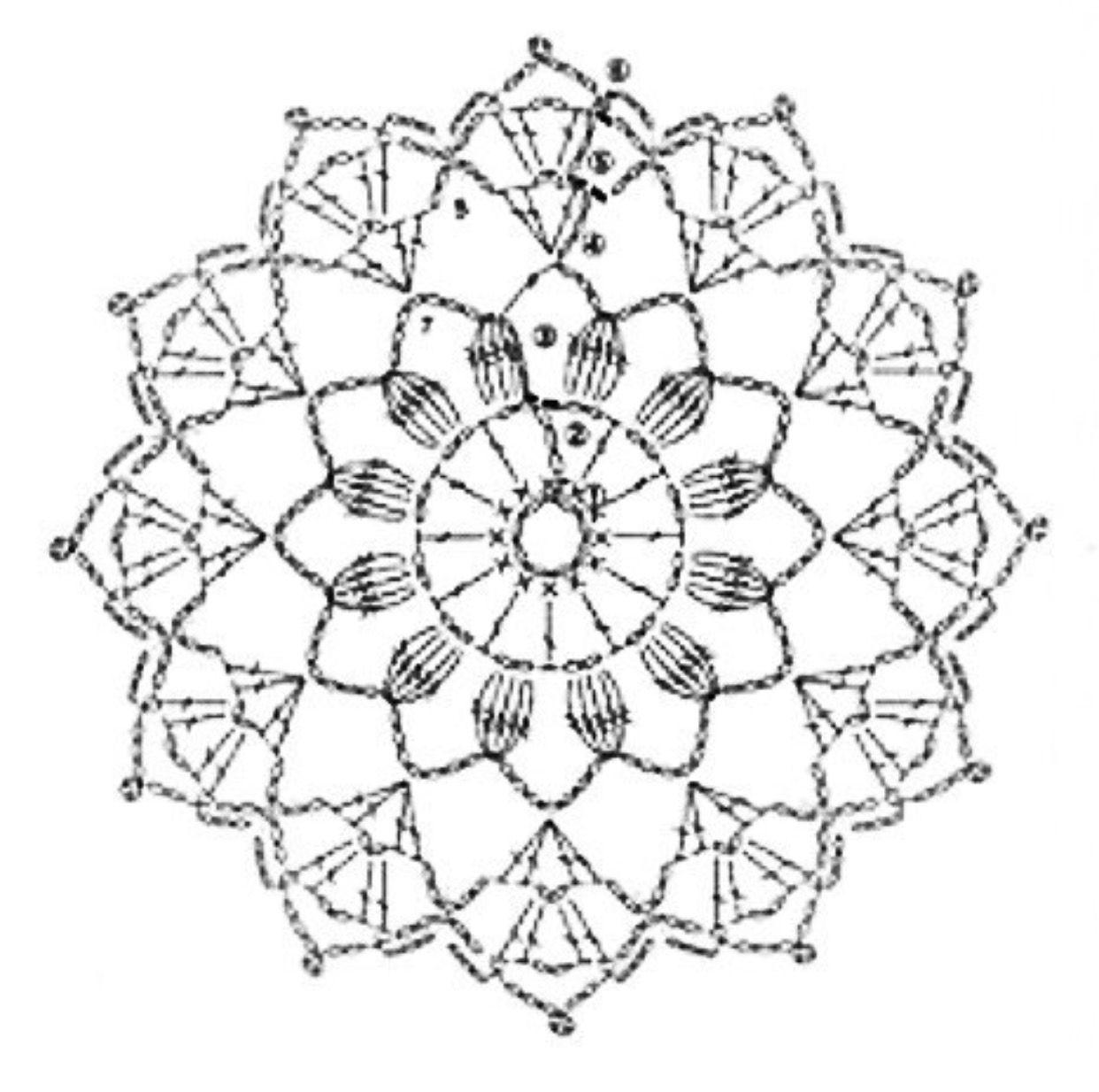Pin de kaa osfoor en Crochet | Pinterest | Patrones