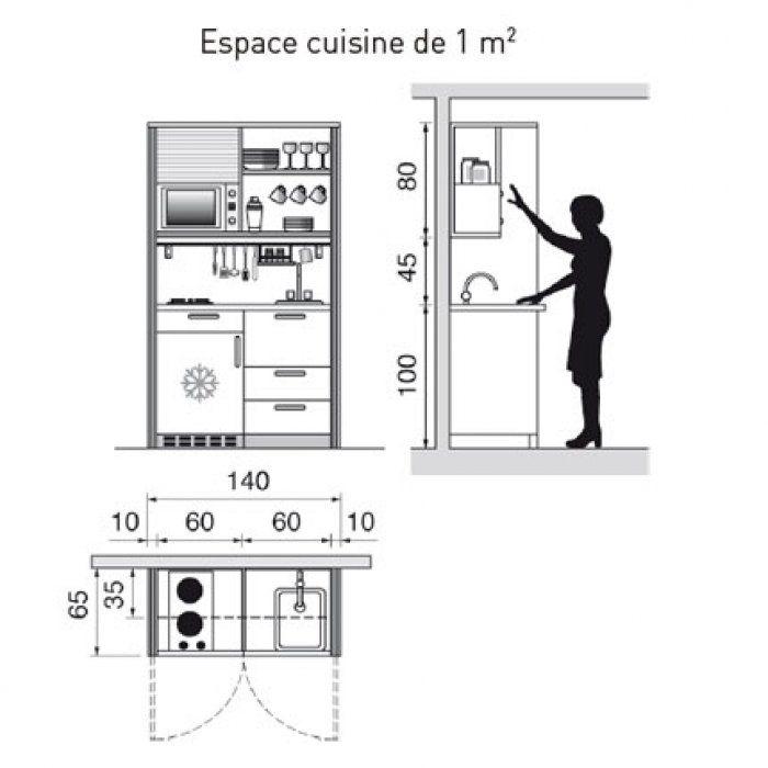 Plan De Cuisine Laménager De M à M Pantry - Plan de cuisine en l