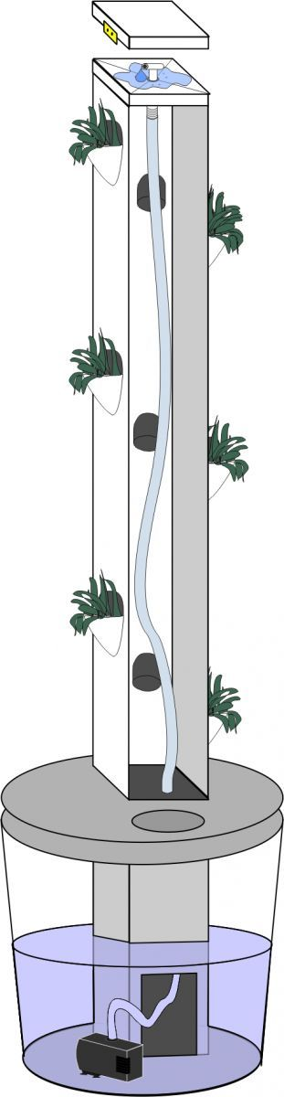 From: Tomorrowsgarden.net rain tower vertical gardening! Check out the great instructions videos & PDF files! Great information!