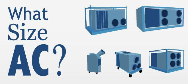 Deciding Which Portable Air Conditioner To Rent Cool Stuff