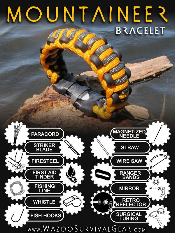 Wearable Survival Kits Engineered To Save Lives Style Meets Function In This Emergency Gear Designed Last A Lifetime