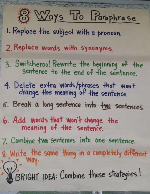 Workshop Anchor Chart Paraphrasing Essay Writing Skill Teaching Argumentative Paraphrase Bio