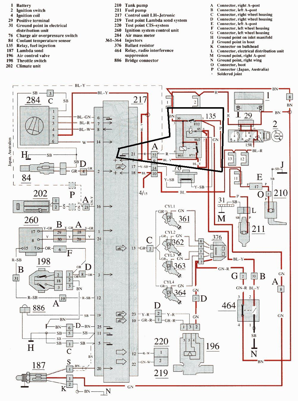 1990 Volvo 740 Fuse Diagram