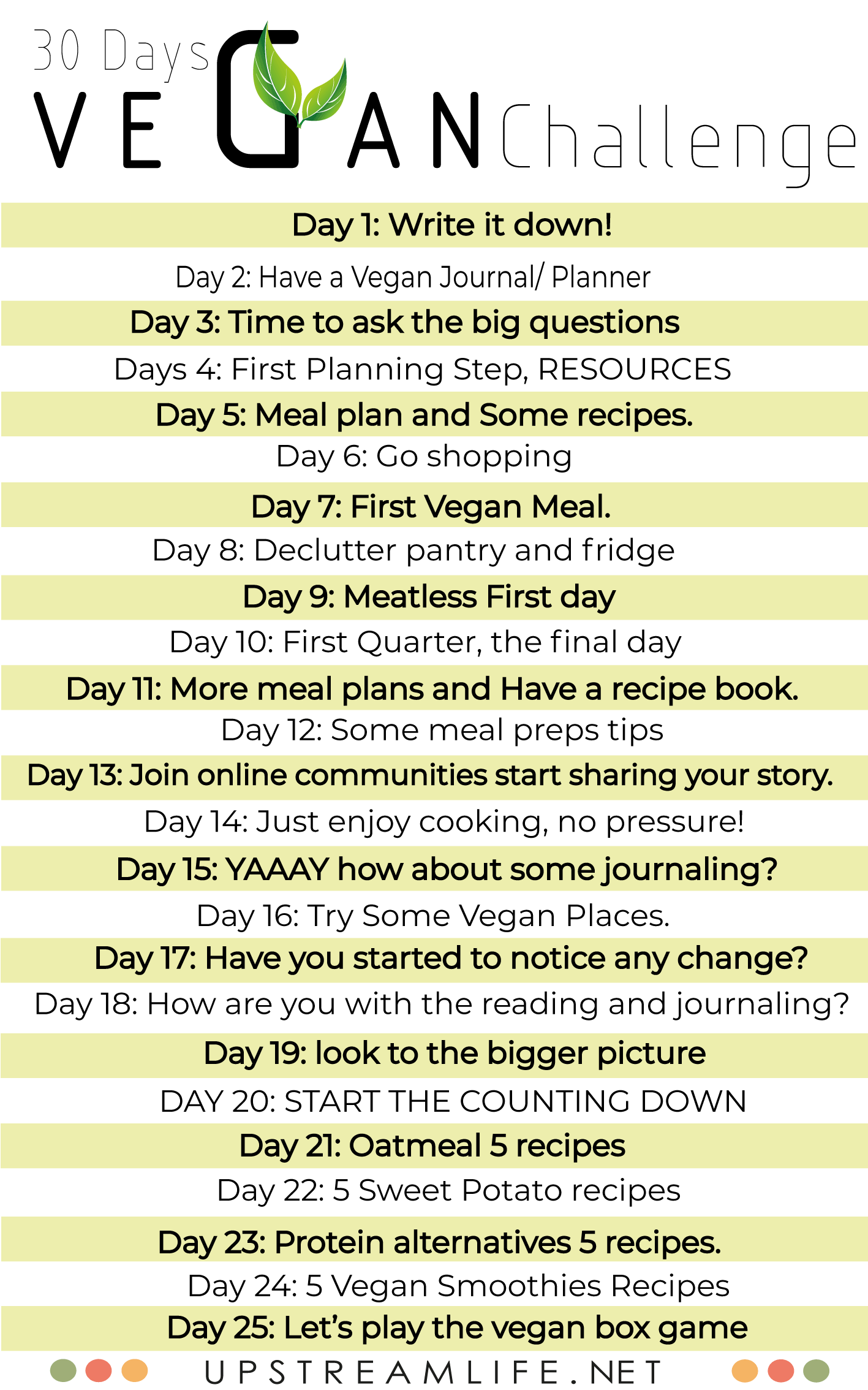 Try to be a vegan for a month, and as the international vegan day is coming, so it is time to take this opportunity to try some vegan recipes :)   #veganday #veganchallenge #veganlife #365day #monthlychallenges #USLchallenges #