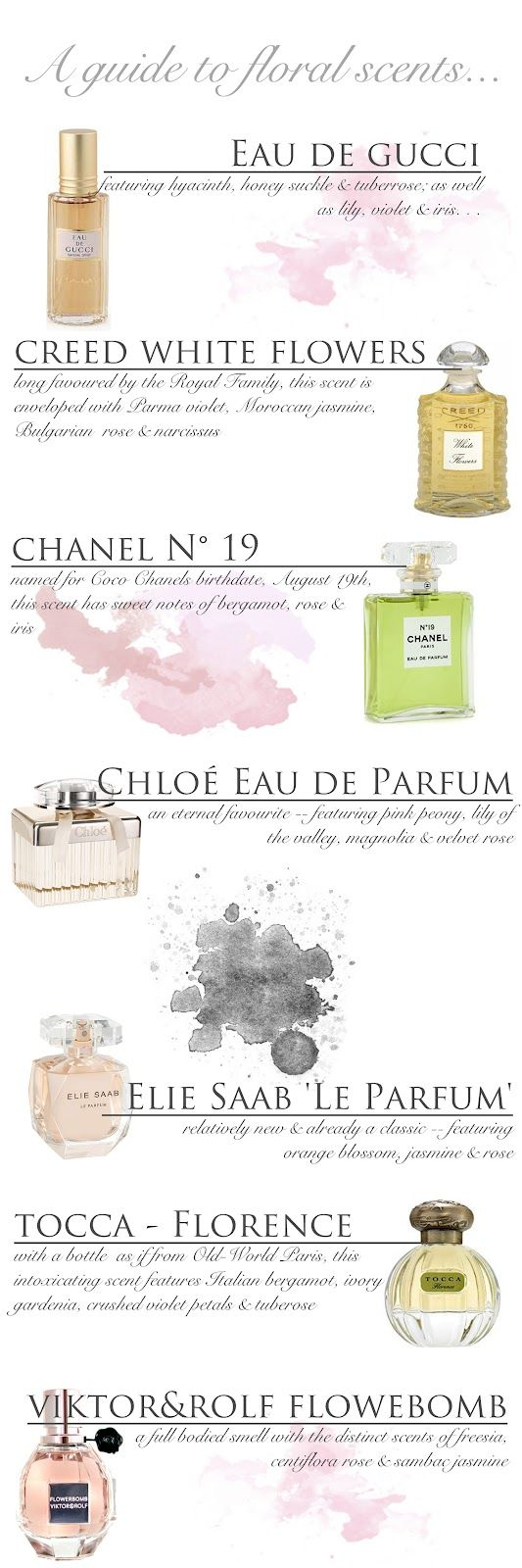 Amour Love Perfume Guide Floral Scents Beauty And Fun