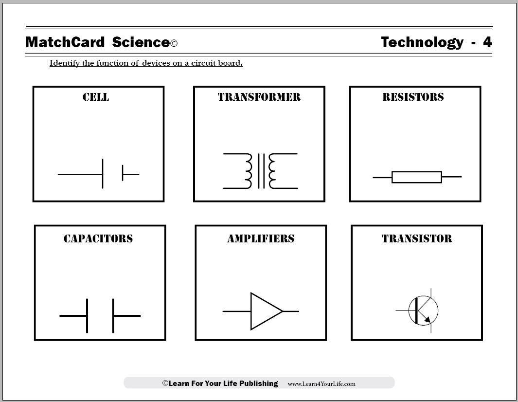 Technology Lesson Plans