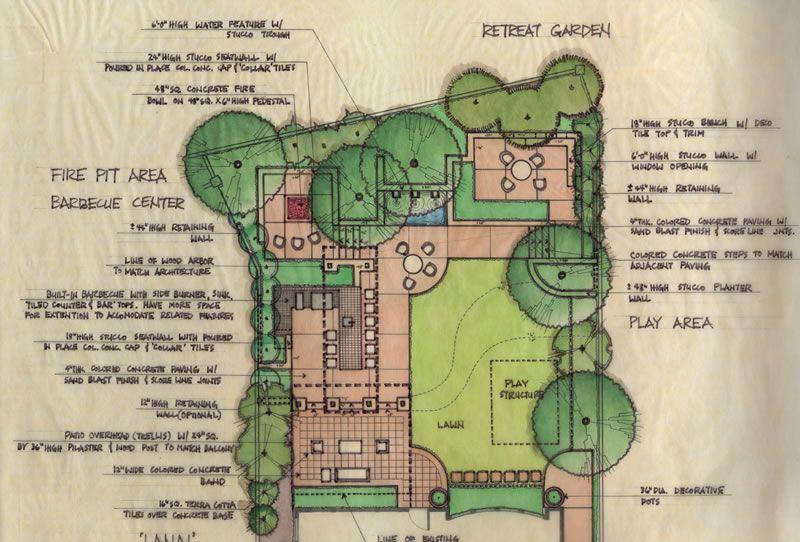 Landscape Design Gallery   Ammari Residence · Backyard Garden DesignBackyard  DesignsBackyard ...