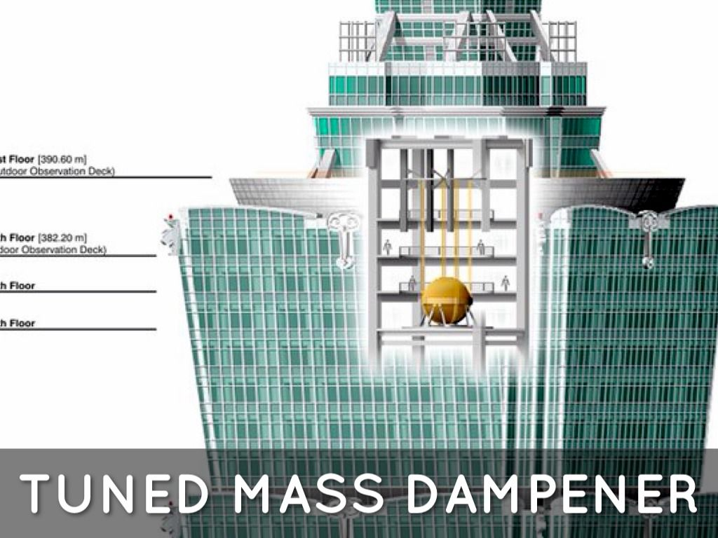 Taipei 101 - Tuned Mass Damper