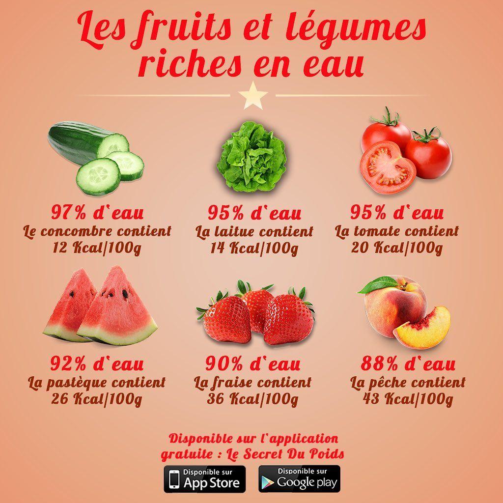 Regime Maigrir Fitness En 2020 Calories Des Aliments Alimentation Equilibree Compteur De Calories