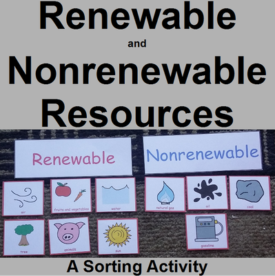 Renewable+and+Nonrenewable+Resources+from+The+Connett+Connection+on+ ...