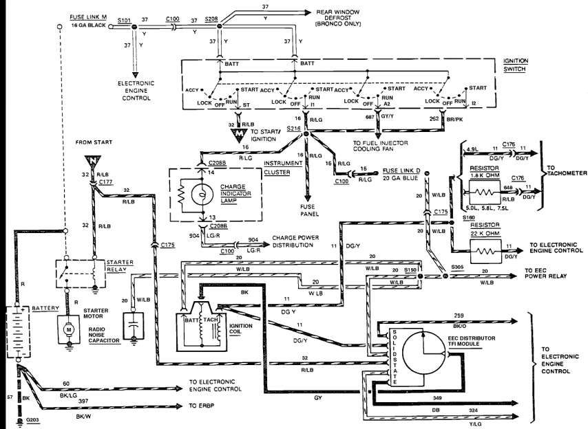 1996 Ford F150 Engine Wiring Diagram And Ford Diagram Wiring Schematic Diagram In 2020 Ford F150 Ford F250 Ford