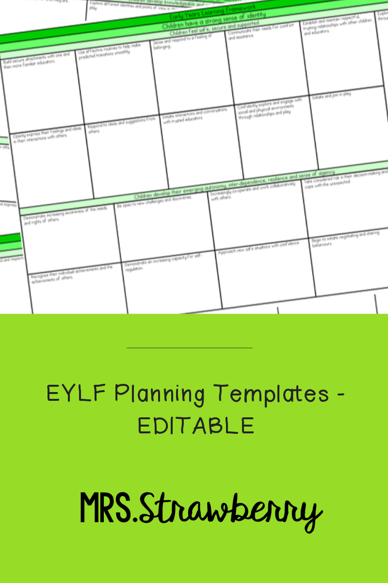 These editable Early Years Learning Framework Planning