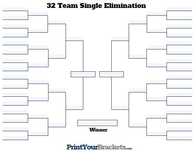 Fillable 32 Team Single Elimination Tournament Bracket Mind Map Art Bracket Bullet Journal Notebook