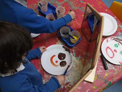 Learning for Life All About Me - Paper plate faces & Learning for Life: All About Me - Paper plate faces   Fun things to ...