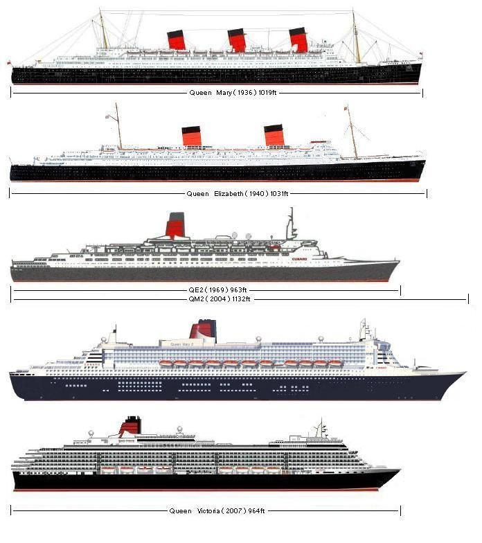 Pin By Bluewater Voyaging On Heavy Weather Pinterest Ships - How heavy is a cruise ship