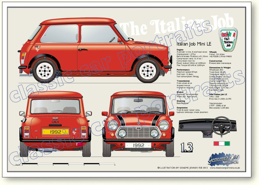 Italian job le 1992 classic mini pinterest voiture voitures anciennes and v hicules - Coloriage voiture mini cooper ...