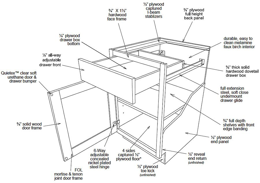 Cabinet Components Buy Kitchen Cabinets Online Kitchen Cabinets Buy Kitchen Cabinets Online