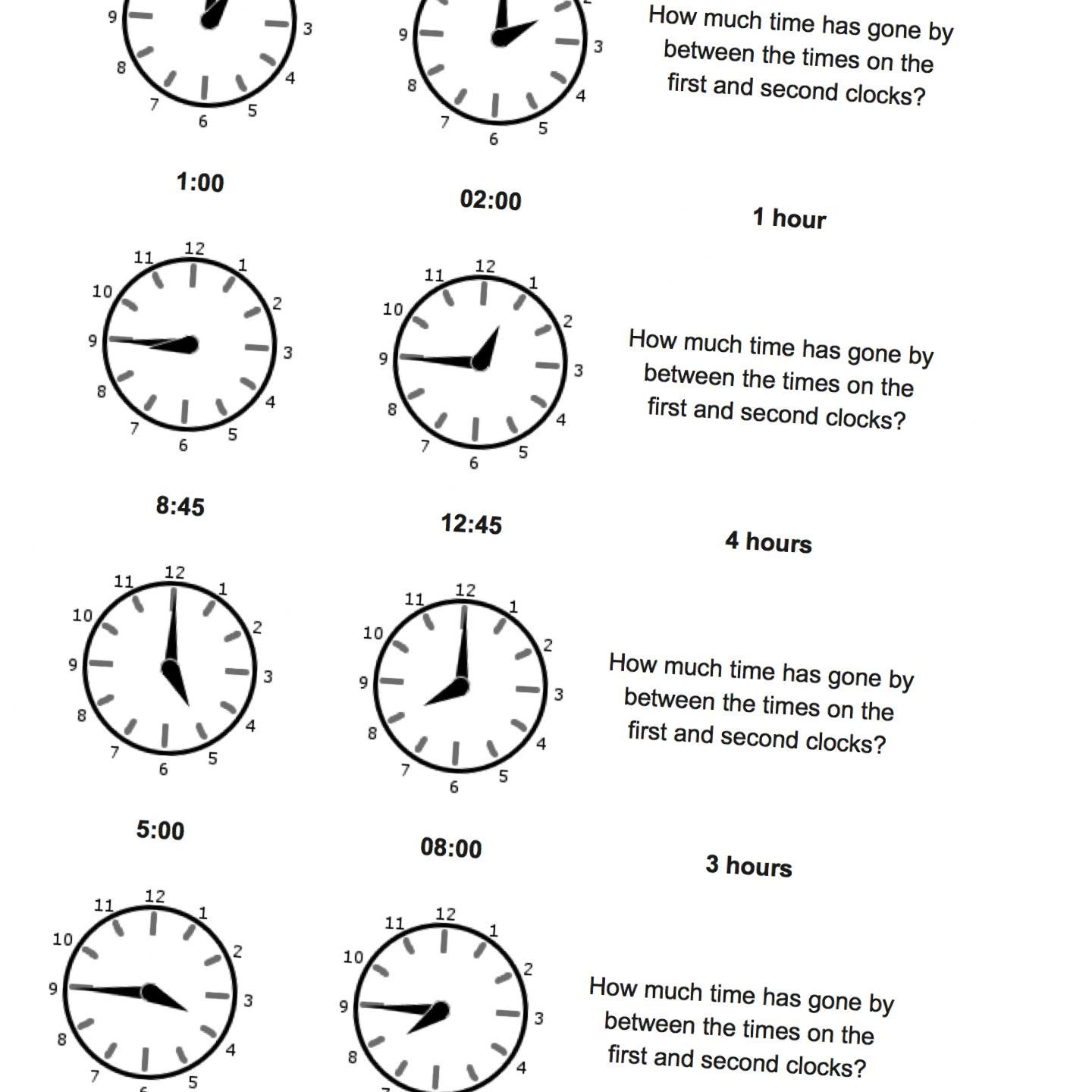 Og Elapsed Time Start From Quarter Hours With Images
