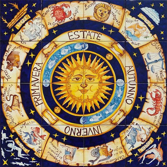 Hand Painted Zodiac signs Compass Ceramic Tiles, Horoscope Dates ...