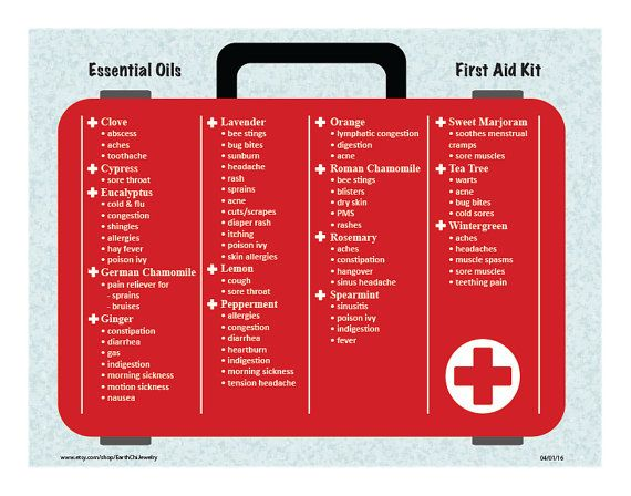 Laminated Essential Oils First Aid Kit Chart Guide Aromatherapy Healing Herbs Alternative Holistic Easte First Aid Kit Essential Oils For Nausea Essential Oils