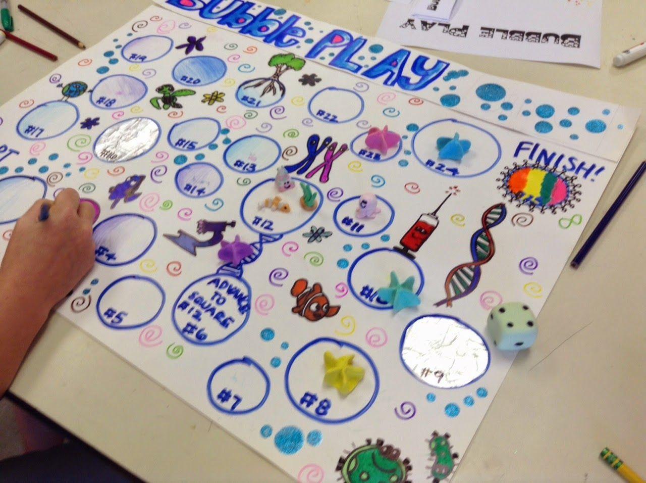 Art at Becker Middle School: Sci/Art Game Board Design