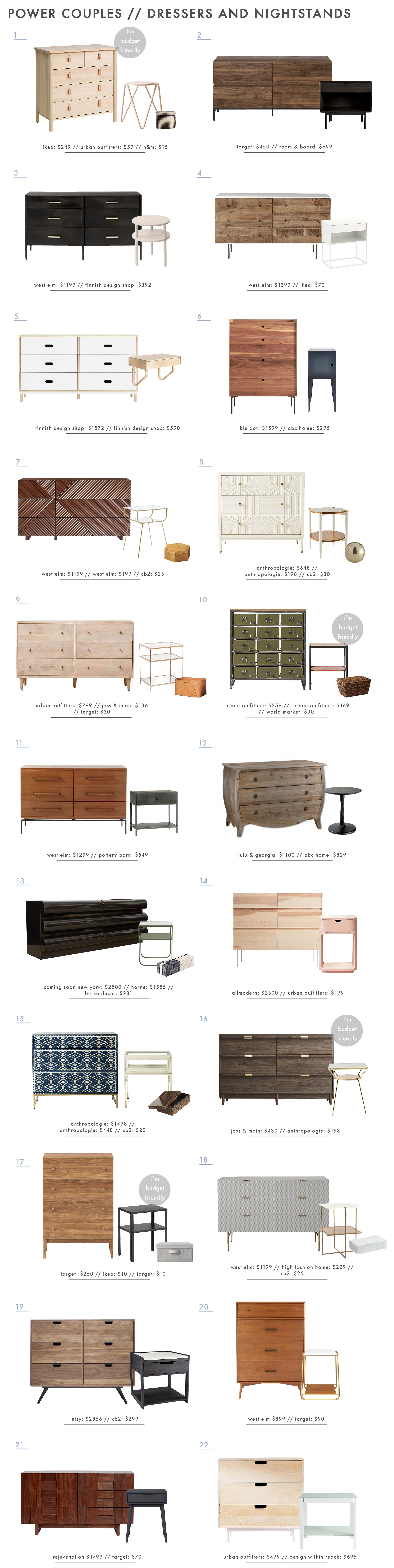 Power Couples 22 Perfect Dresser Nightstand Combos For Your Bedroom Bedroom Designs For Couples Dresser As Nightstand Bedroom Design Diy