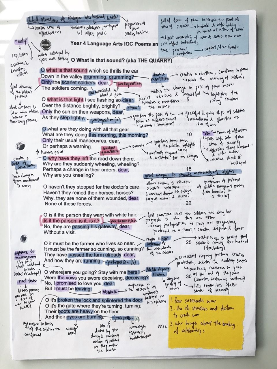 Poetry Annotation Never Heard Of Her And Ye There S A Method To The Madnes Drop Me Message If You Want K School Study Tip Note Hard Raven Poem Annotated