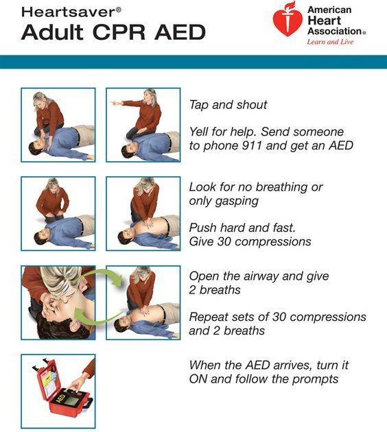 What is a Portable Defibrillator and How to Use it | Automated ...