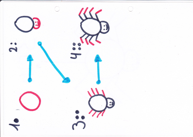 Spin tekenen | Spider | Pinterest | Spider and School