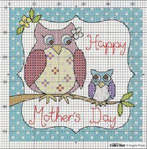 Gráficos para o Dia das Mães