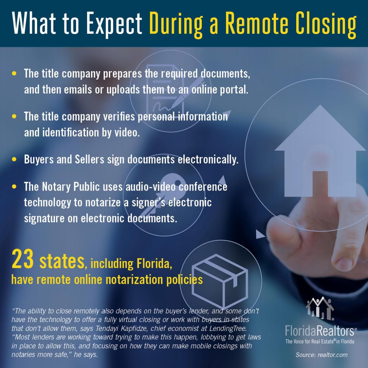 What To Expect During A Remote Closing Florida Realtors Notary Signing Agent Notary Public Business Notary Public
