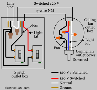 Wiring A Ceiling Fan With A Light Switch:  Repairs - Electrical rh:pinterest.com,Design