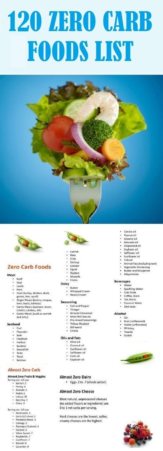 ZERO CARB FOODS LIST… Zero carb foods, No carb diets