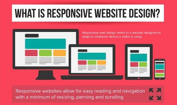 Responsive_Webdesign_Basics_Ausschnitt