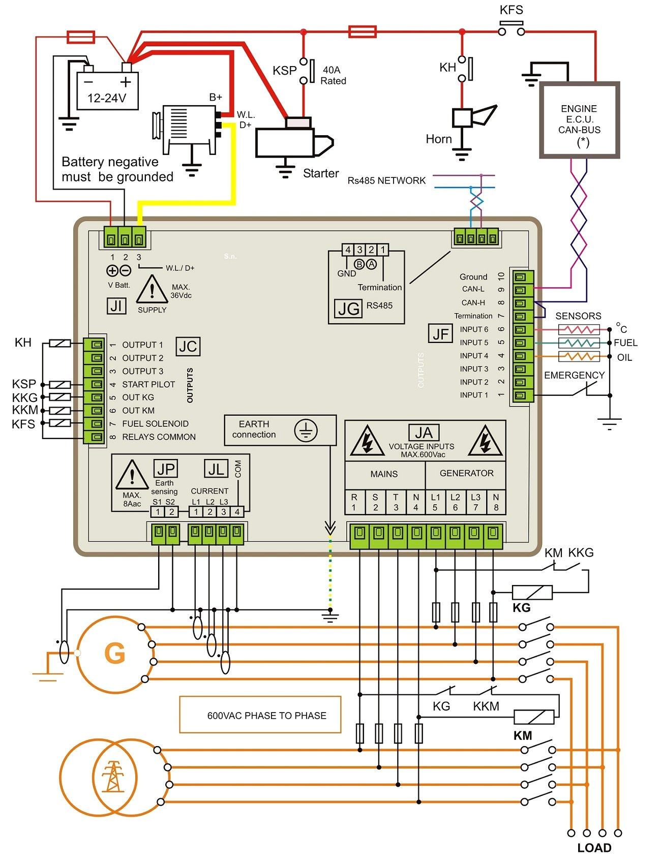 Generac Portable Generator Wiring Diagram from i.pinimg.com