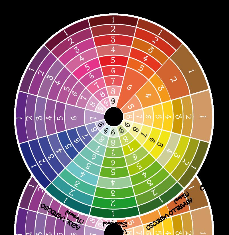 C rculo crom tico lidercosm tica pintura pinterest for Como combinar colores de pintura