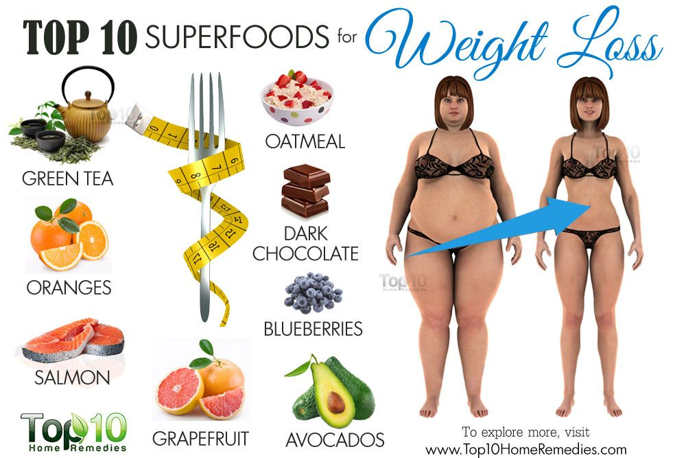 oprah winfrey diet plan