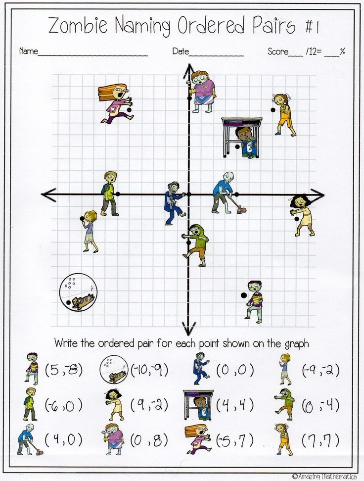 My Math Students Will Love This Zombie Naming Ordered Pairs Activity